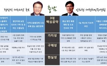 [2014지방선거] 광역단체장 후보 3. 충남도지사