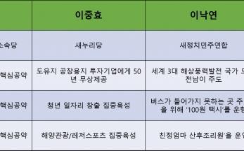 전남지사 이낙연 후보 3대 핵심 공약